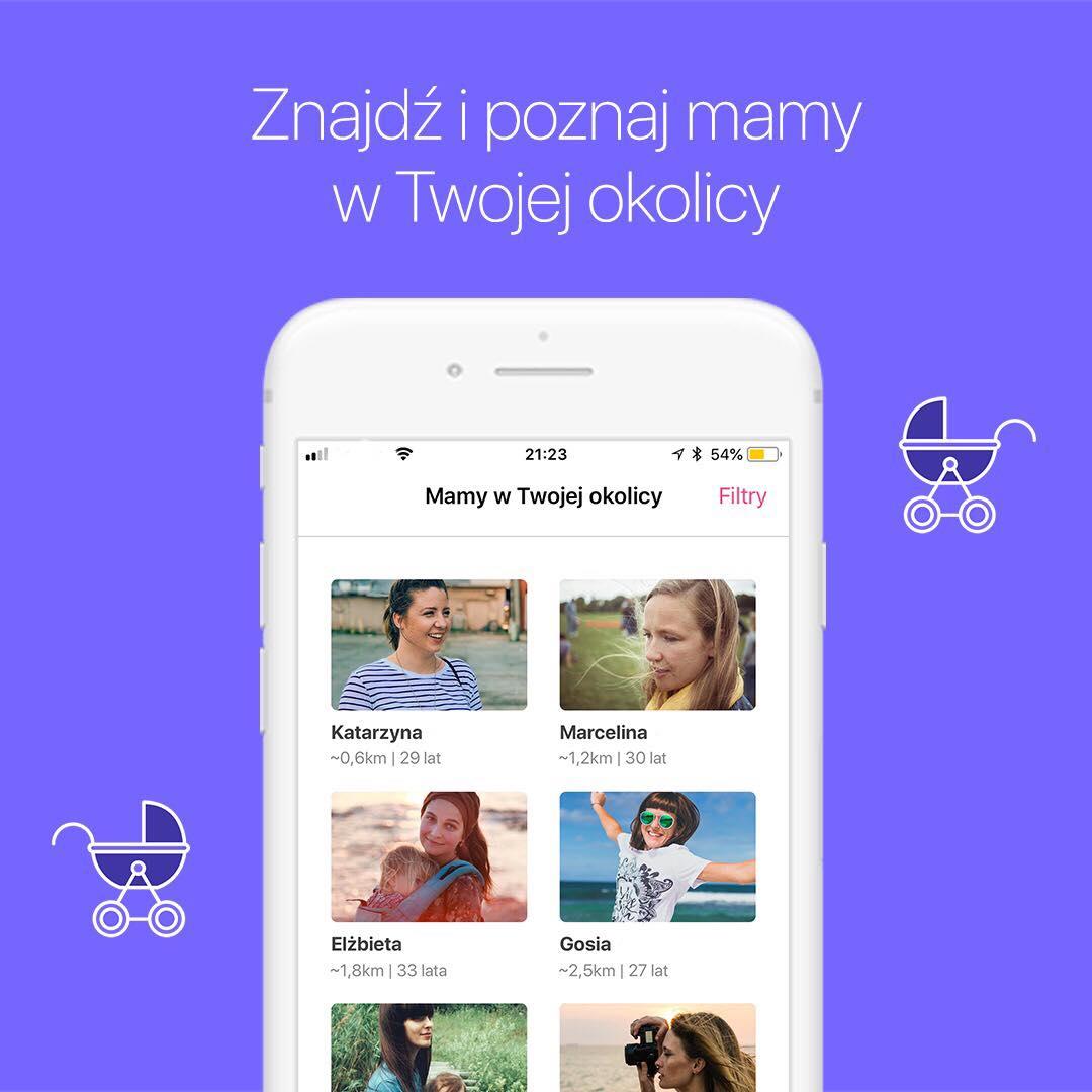Aplikacja randkowa tatusiowie